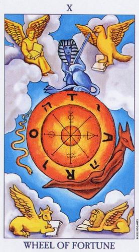 koło fortuny - wróżka Arkadia - darmowa wróżba